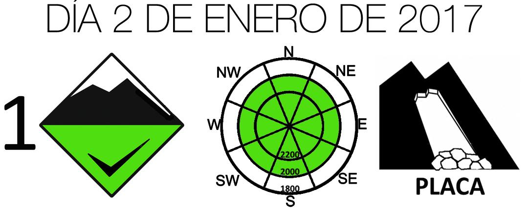 diagrama-peligro-aludes-2017_01_02