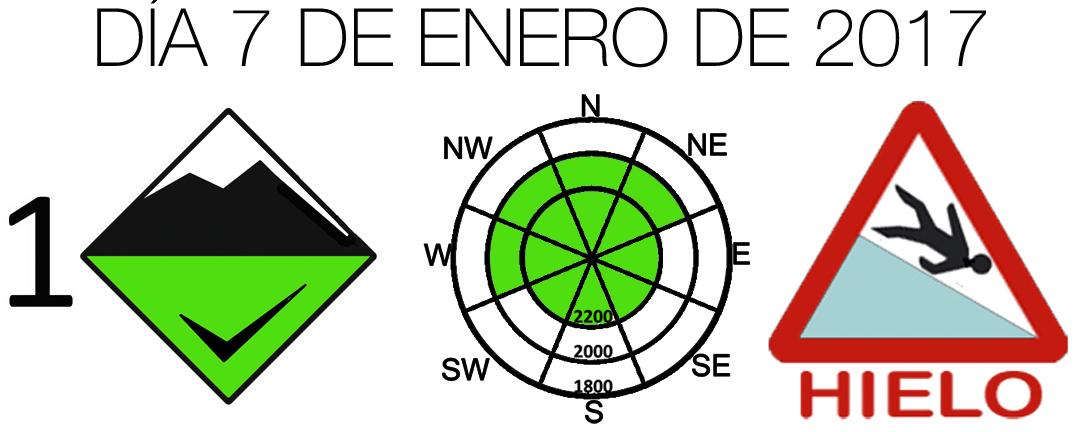 diagrama-peligro-aludes-2017_01_07