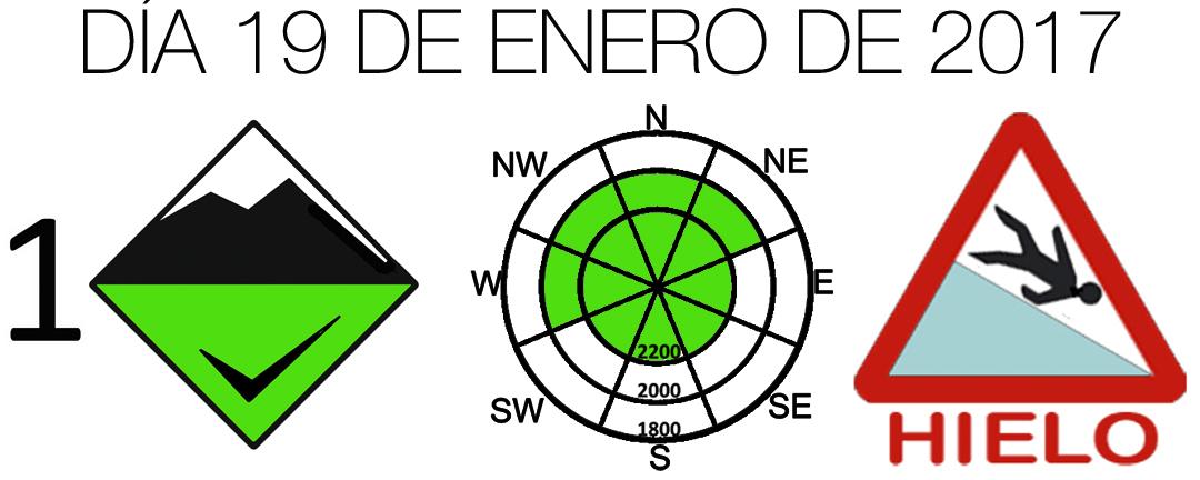 Diagrama Peligro Aludes 2017_01_19