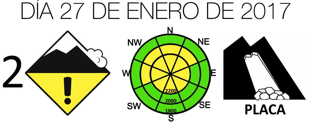Diagrama Peligro Aludes 2017_01_27