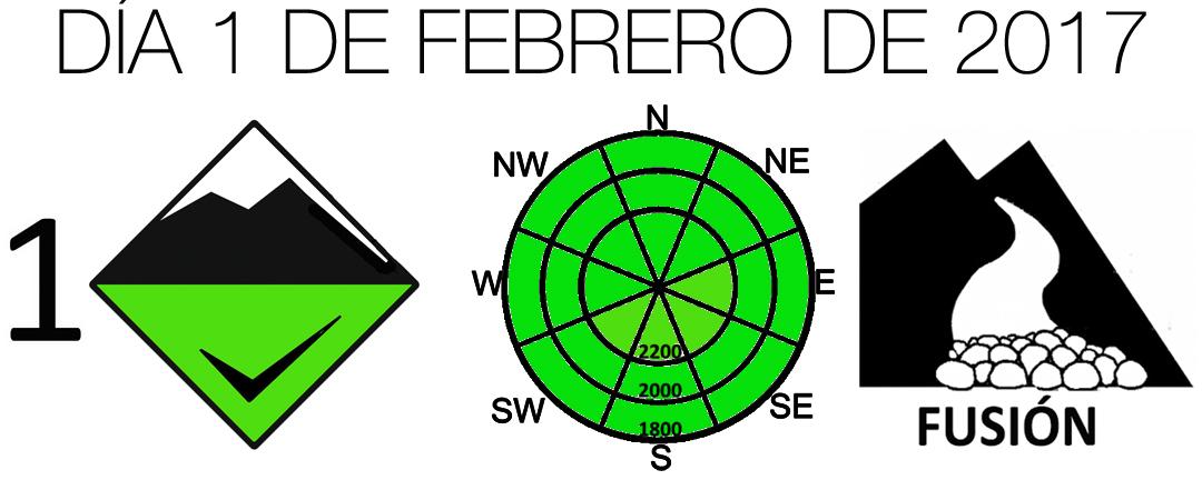 Diagrama Peligro Aludes 2017_02_01