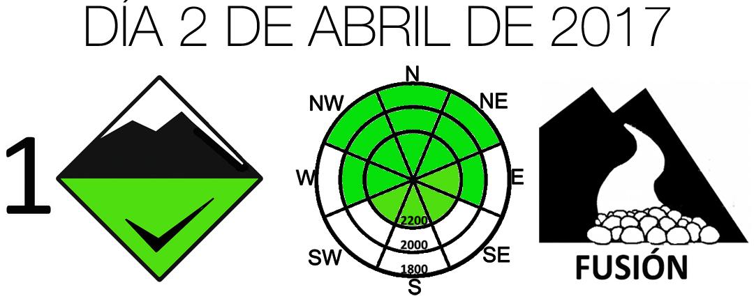 Diagrama Peligro Aludes 2017_04_02